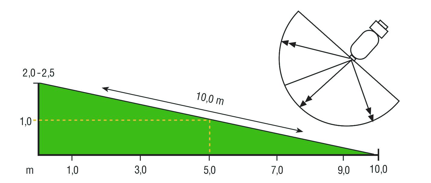 MSM-REACH9-10m EN